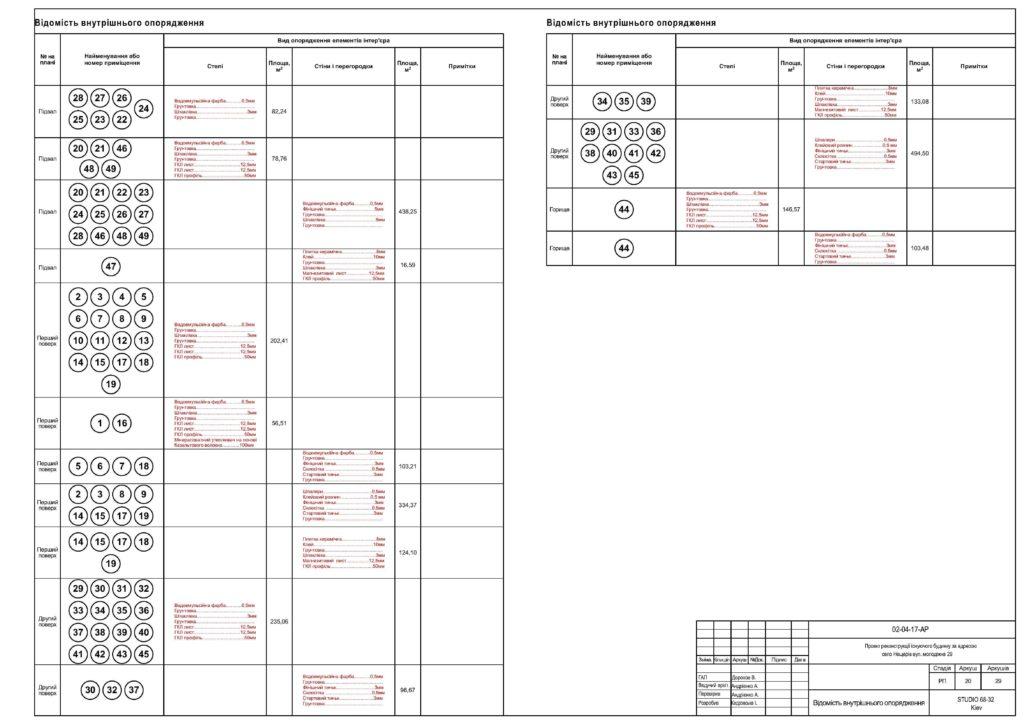 Примеры проектов chertezhi-009_stranica_20-1024x724